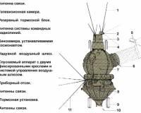 """Схема космического корабля  """"Восход-2 """" ."""
