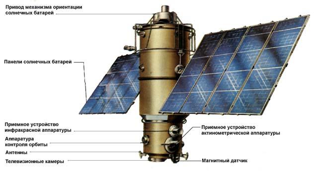 """Схема искусственного спутника Земли  """"Космос-144 """" ."""